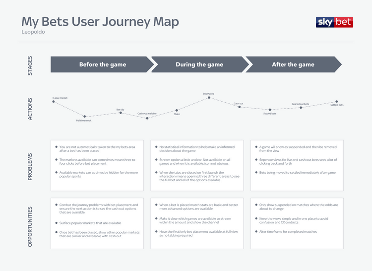 it user map